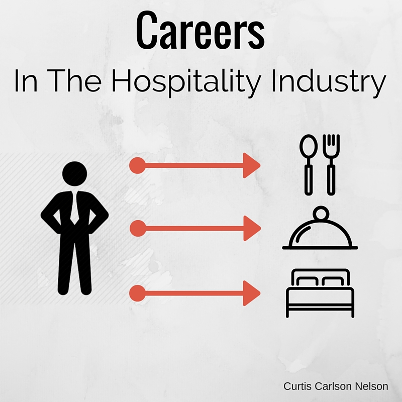 Careers in the Hospitality Industry by Curtis Carlson Nelson